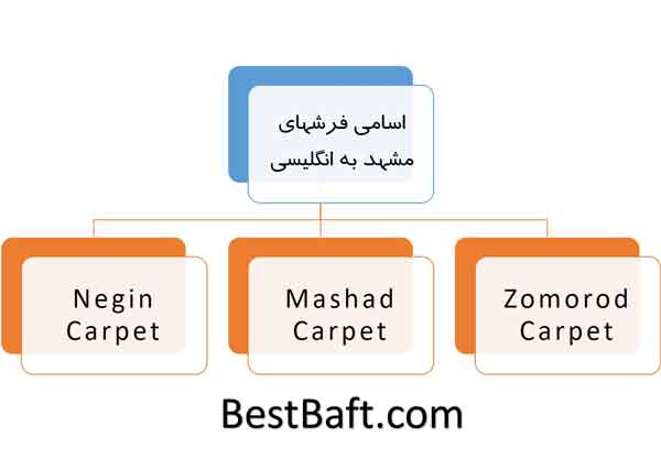 Mashad-Carpet-Negin-Carpet-Zomorod-Carpet